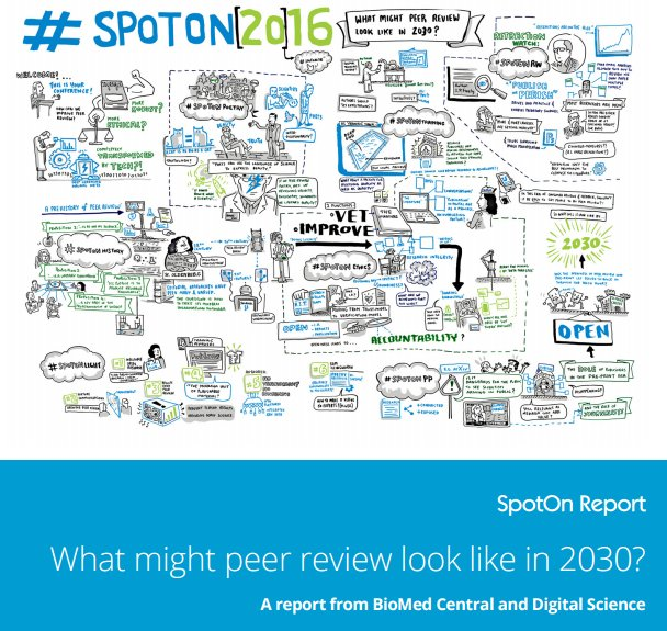 test Twitter Media - What might #peerreview look like in 2030? A report by @BioMedCentral & us! https://t.co/cq7OeKDkCa https://t.co/Zzqx0d36qd
