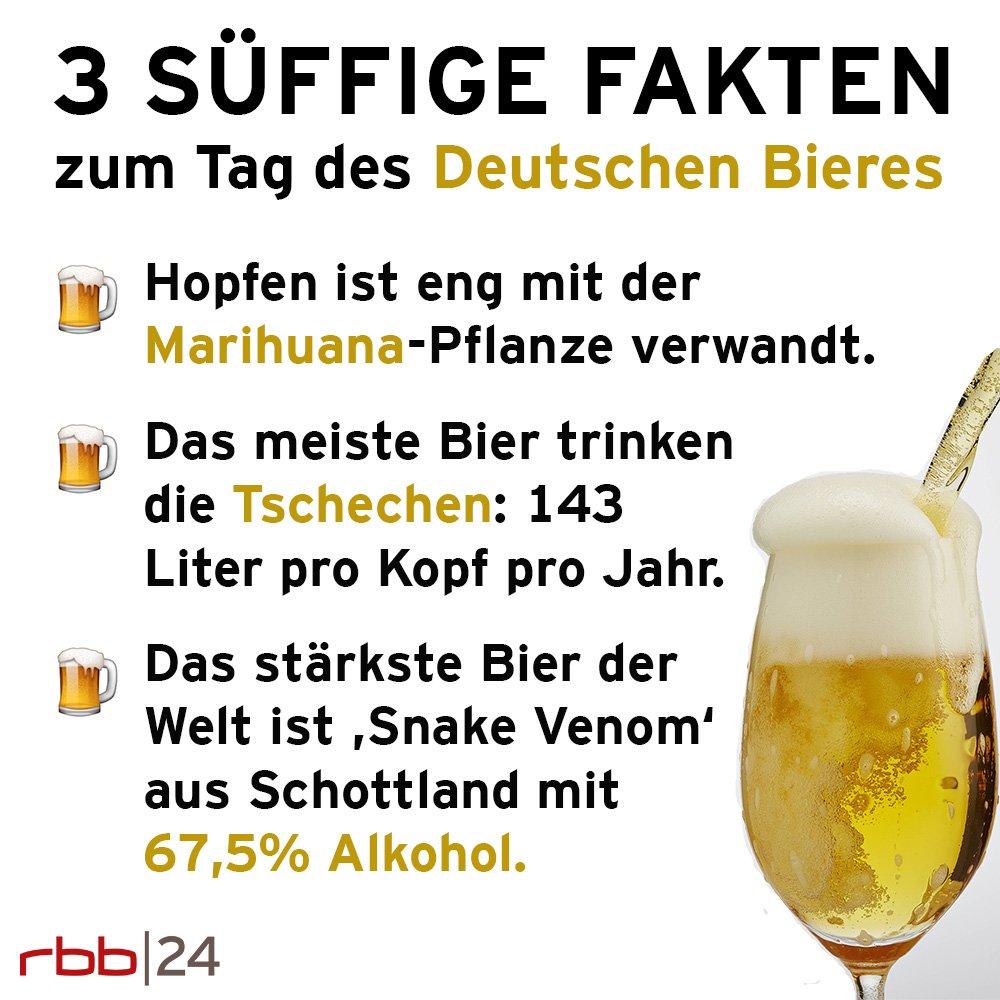 Prost zum #tagdesdeutschenbieres 🍻