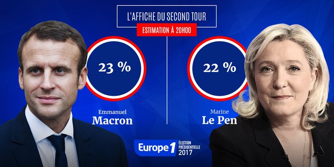🔴 #Elections2017 : résultats à 20h ⬇️  https://t.co/2EuL7CwaCb