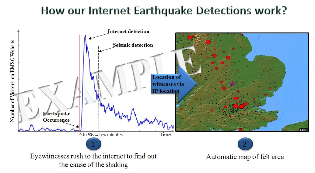 This detection is automatic & not seismically confirmed. It often precedes seismic detection https://t.co/nt5dn5X3al