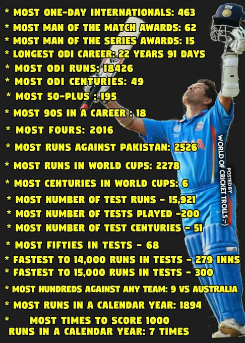 Happy Birthday to Sachin Tendulkar....