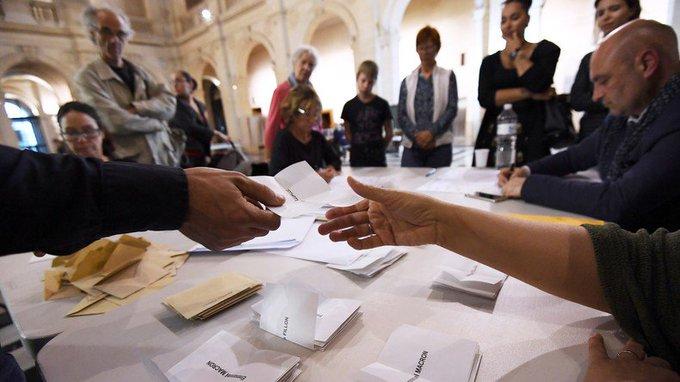 A 97% du dépouillement à #Paris, les résultats : #Macron 35%, #Fillon 26%, #Mélenchon 19,5%, #Hamon 10%, #LePen 5% https://t.co/cdrMwq1nw8