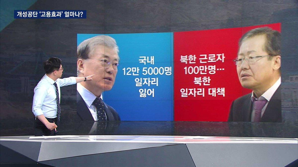 [JTBC 뉴스룸] 개성공단, 국내 고용효과도 크다 vs 북한 일자리만 늘린다. 문재인, 홍준표 후보가 인용한 수치 #팩트체크 해봤습니다. https://t.co/pA2k2UQwlD