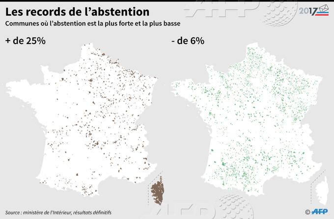 Communes où l'abstention était la plus forte ou la plus basse au premier tour de la #presidentielle2017 #AFP par @AFPgraphics
