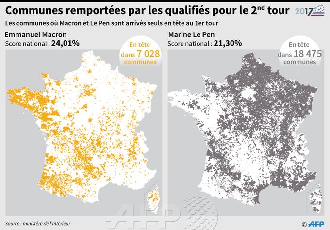 Les communes où Macron et Le Pen sont arrivés en tête au 1er tour - résultats définitifs #AFP par @AFPgraphics