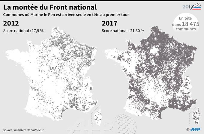 Communes où Marine Le Pen est arrivée en tête au 1er tour de 2012 et de 2017 - résultats définitifs #AFP par @AFPgraphics