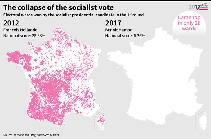Communes où le candidat du parti socialiste est arrivé en tête au 1er tour de 2012 et 2017 - résultats définitifs #AFP par @AFPgraphics