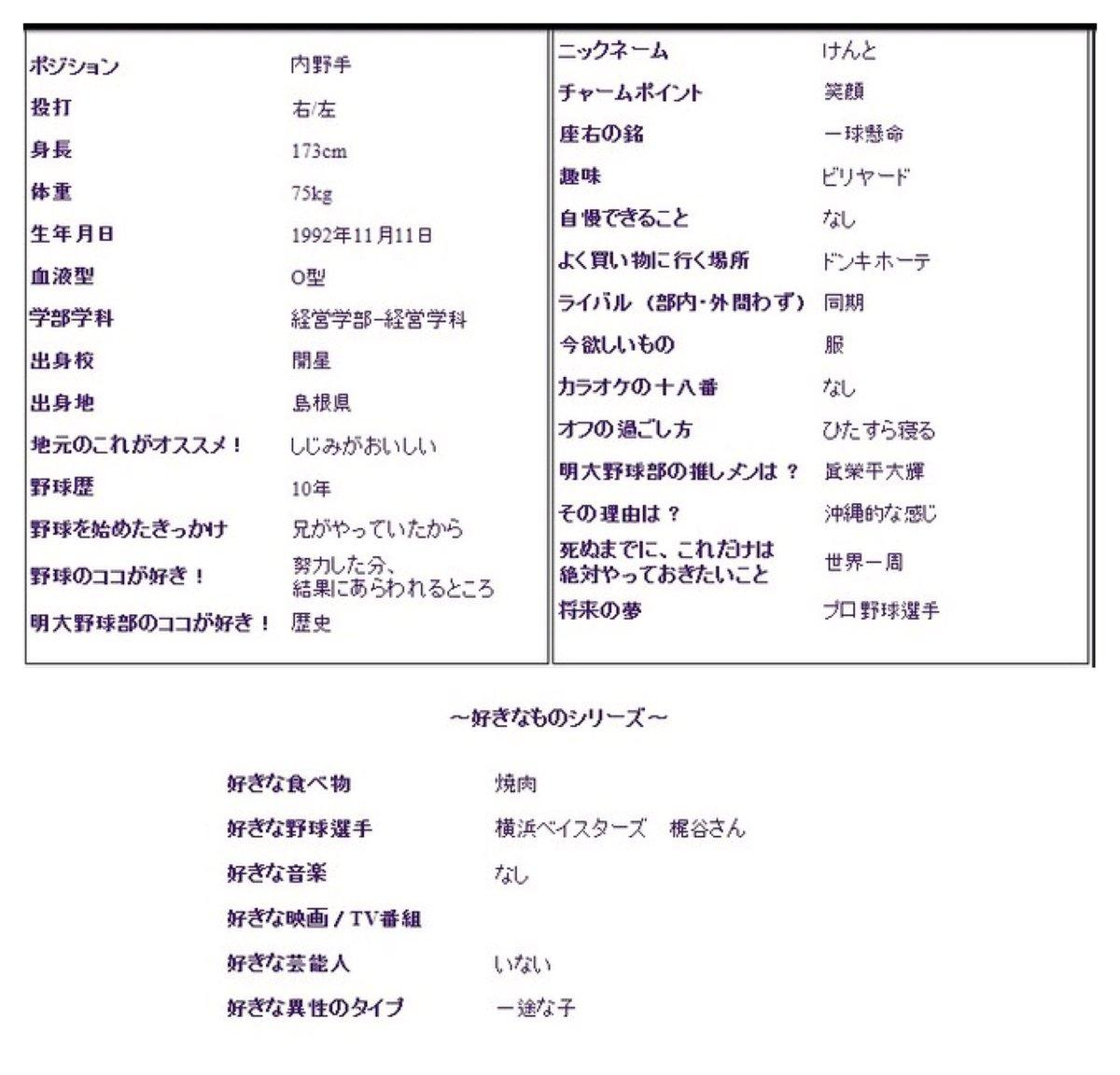 糸原健斗の画像 p1_39