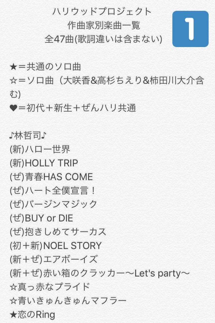 少年ハリウッドプロジェクト作曲家別楽曲一覧更新しました。舞台含む全47曲。誤情報あれば教えてください。