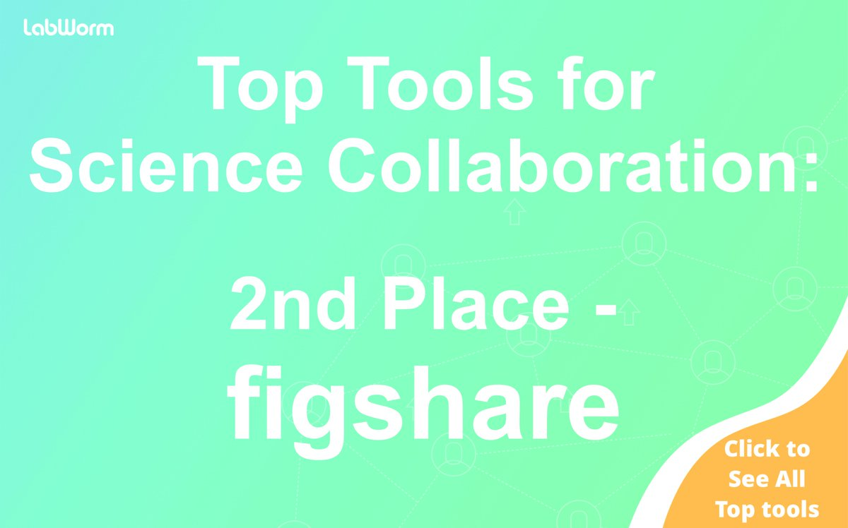 test Twitter Media - Happy to see  @figshare feature on https://t.co/zXD7Ka0xvy for Top Tools for Science Collaboration! https://t.co/QXF2FEJ8wq