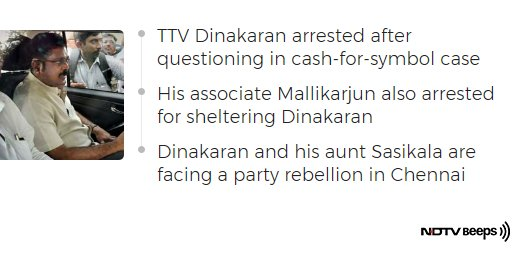 After 4 Days Of Questioning, AIADMK's TTV Dinakaran Arrested At Midnight #NDTVNewsBeeps