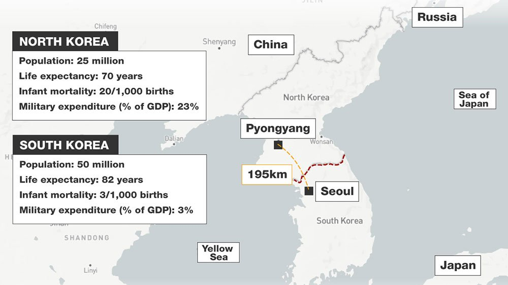 A brief history of how North and South Korea got to where they are today