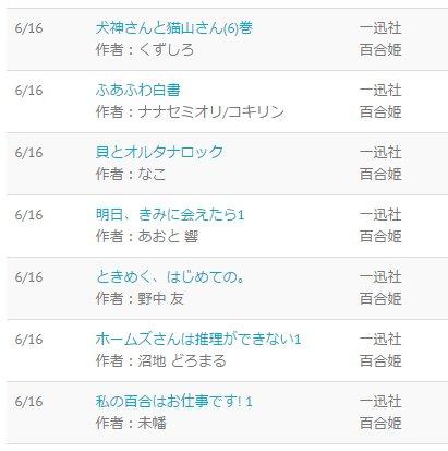 百合漫画カレンダーを更新しました!くずしろ先生の「犬神さんと猫山さん」6巻が6月16日に発売!既に予約も開始しております