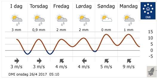 Frostgraderne aflægger visit i Nordjylland igen. Kør forsigtigt i morgentimerne - der kan være glat. #sikkertrafik https://t.co/GKkOiRacqO