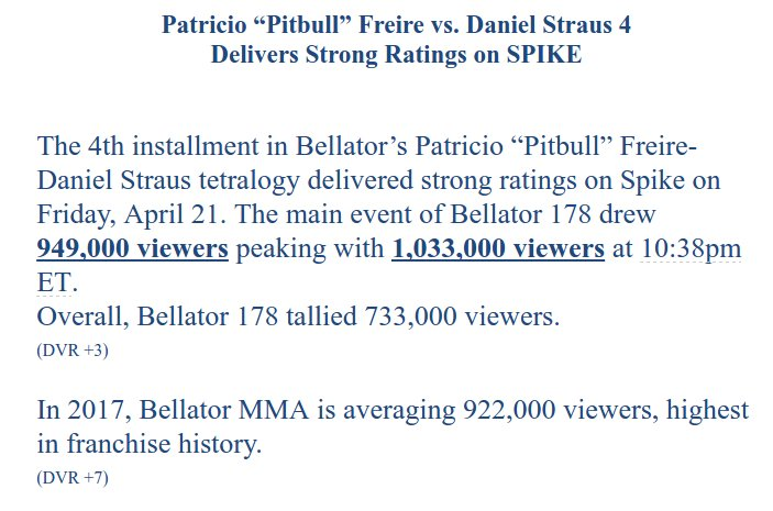 Bellator MMA ratings continue to fare well on Spike this year. https://t.co/mV97FrfDfP