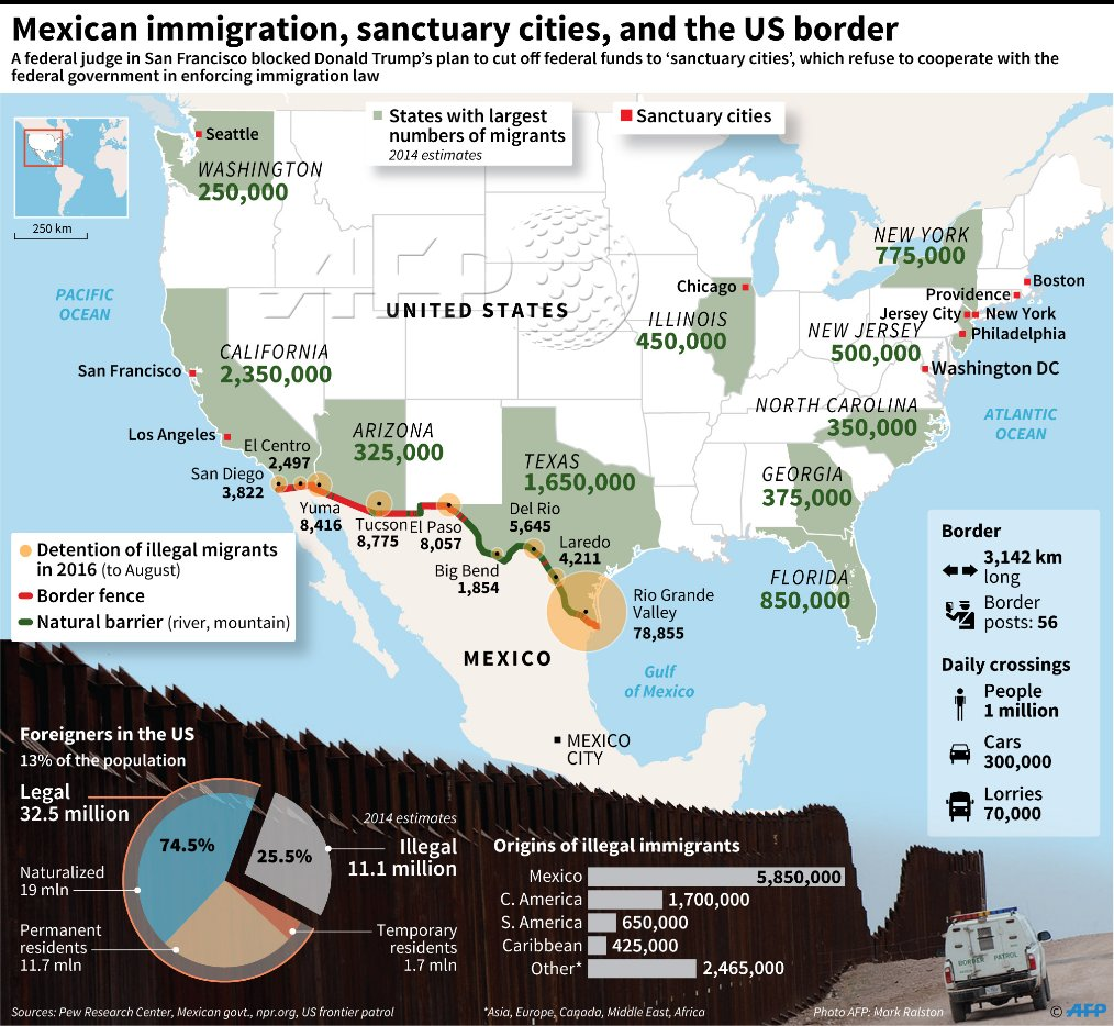 migration into the united states essay Illegal immigration into the united states is a problem immigration essay canada's immigration reasons for immigration, like those for migration.