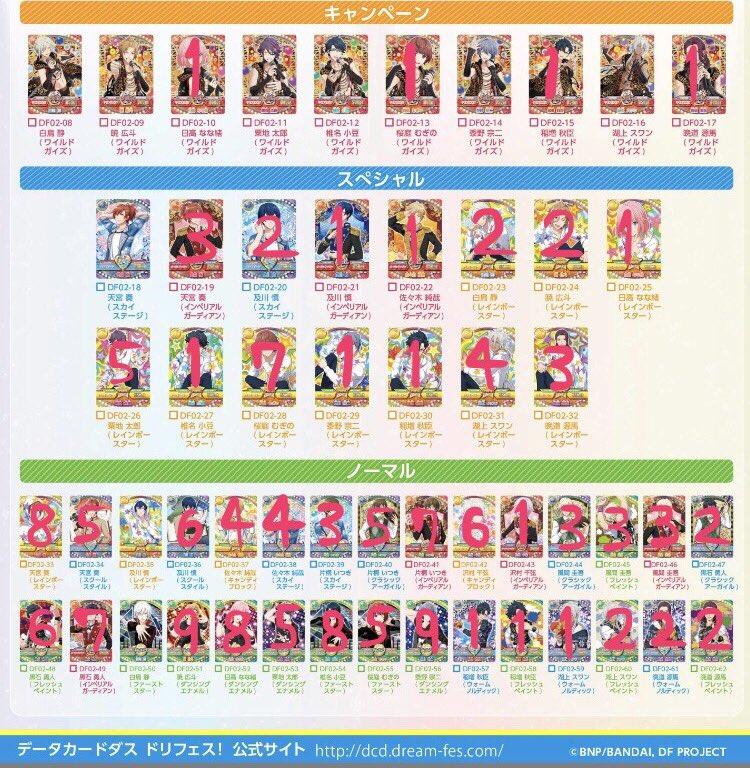 ドリフェス カード DCD 第2弾(譲) 画像参照(求) CPは200円、Sは90円、Nは40円CP1枚につきN4枚、S