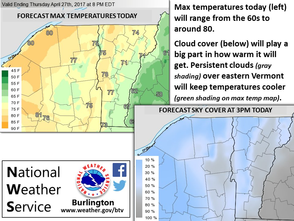 test Twitter Media - Most areas seeing clear skies & highs 10-20 degrees above normal today. Stubborn clouds over eastern VT will keep temps cooler. #vtwx #nywx https://t.co/EF7lh9jjiE