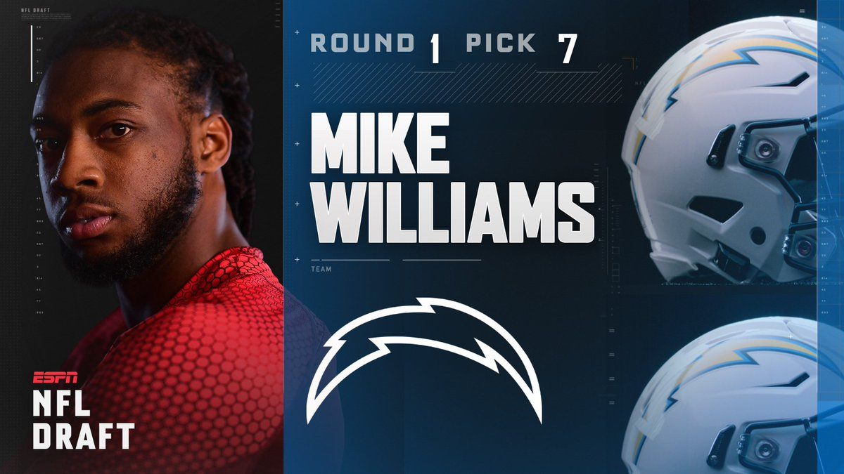 %22Mike+Williams%22