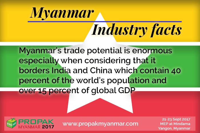 test Twitter Media - (Fun) Fact Friday!  #processing #packaging #myanmar #trade #show #business https://t.co/6WdjkzzU3V