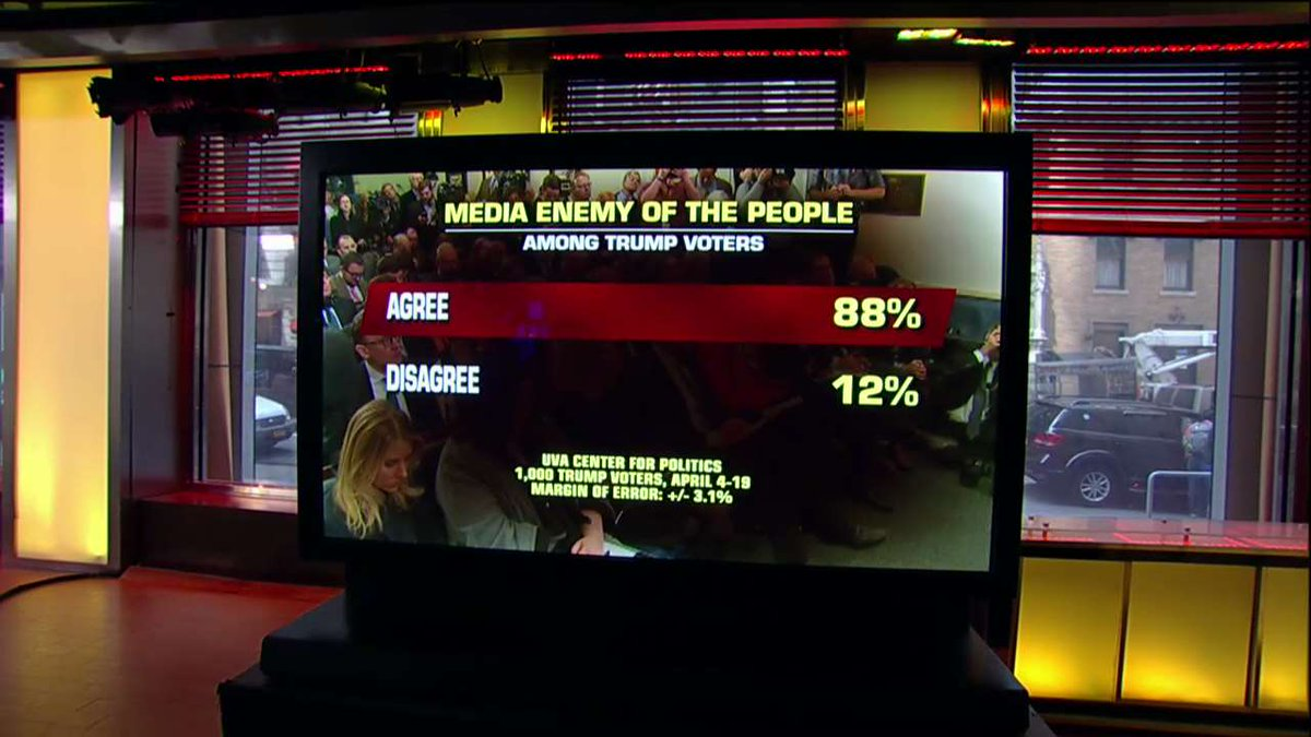 Poll 88% of @POTUS voters believe the media is the enemy of the people.