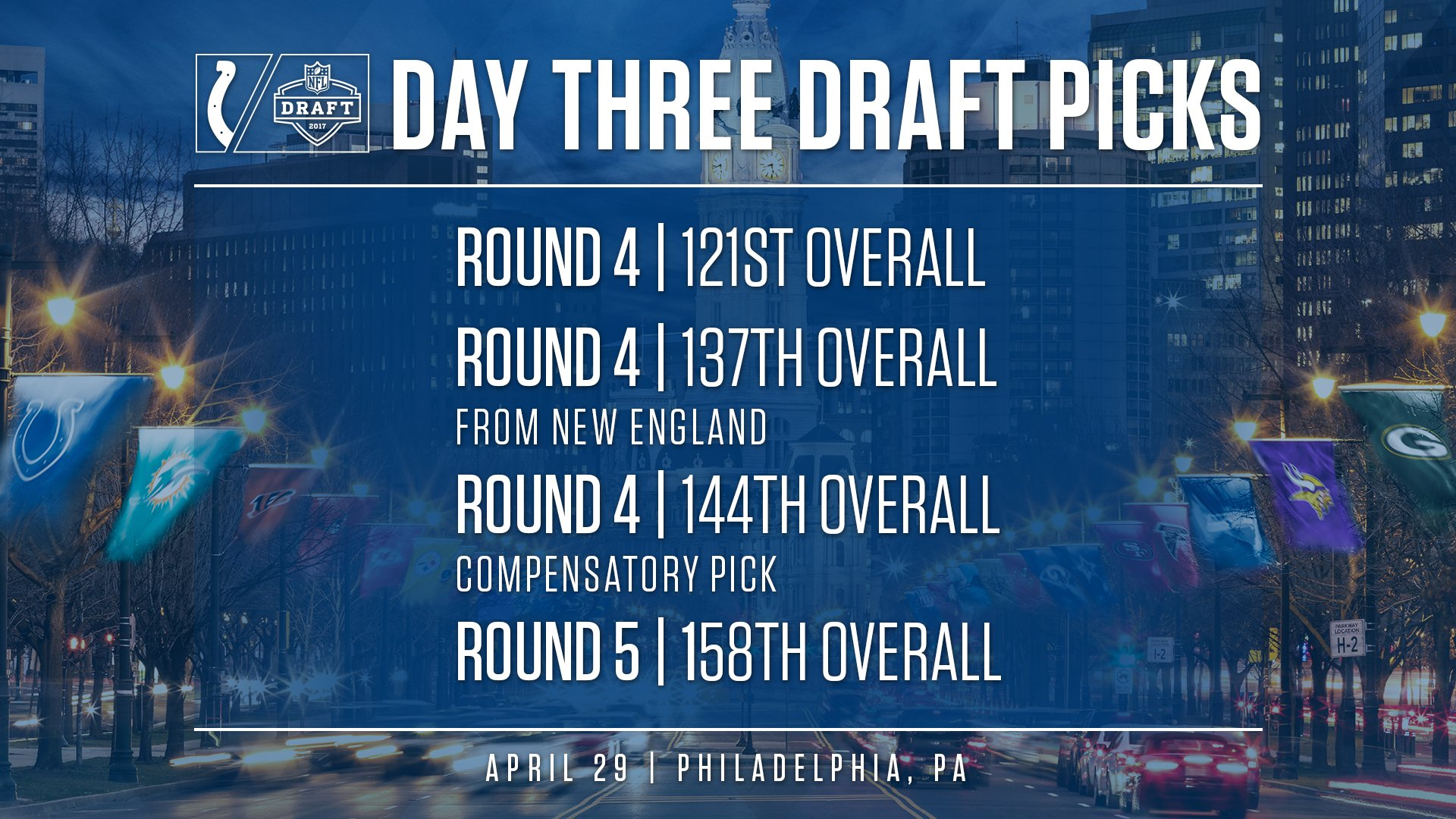Four picks in rounds 4 and 5... will we add more? #ColtsDraft https://t.co/W9CyIcN5T3