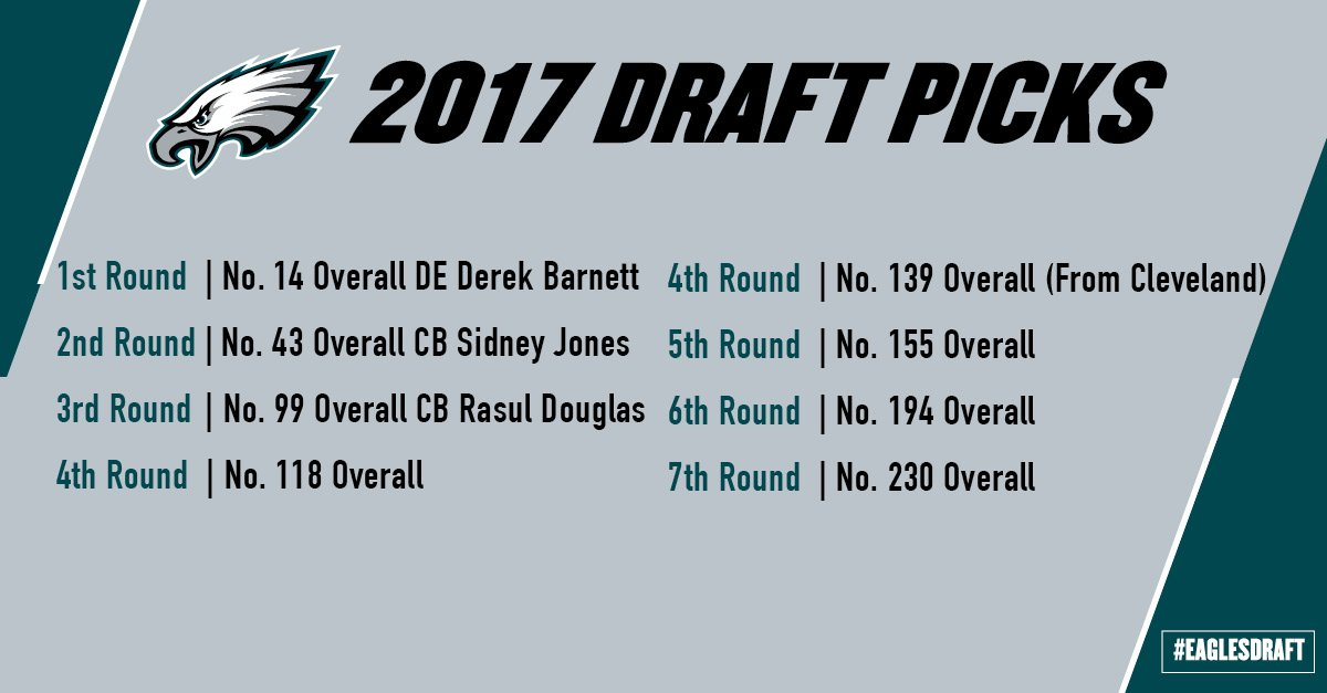 Day Three. #EaglesDraft https://t.co/P3TahMfvVl