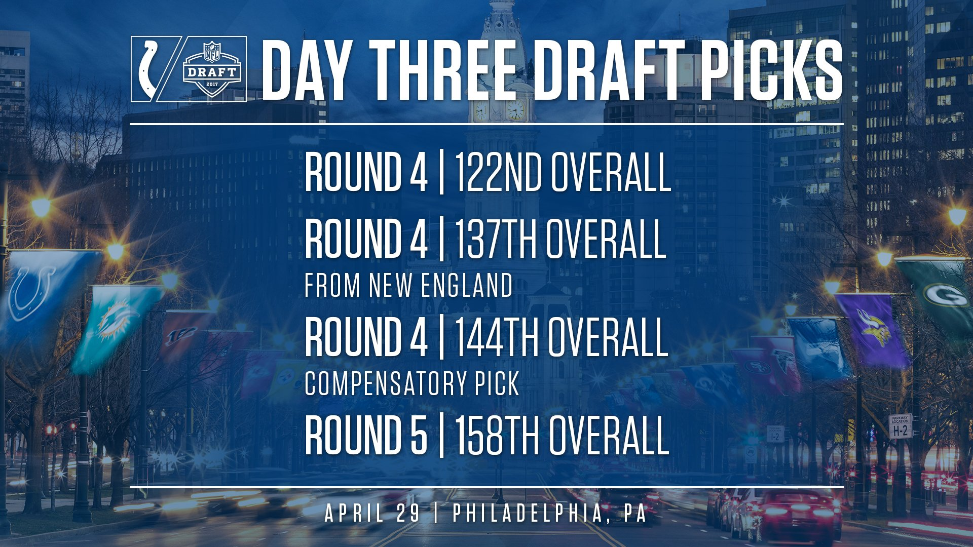 #ColtsDraft https://t.co/iv9xLoUcQg