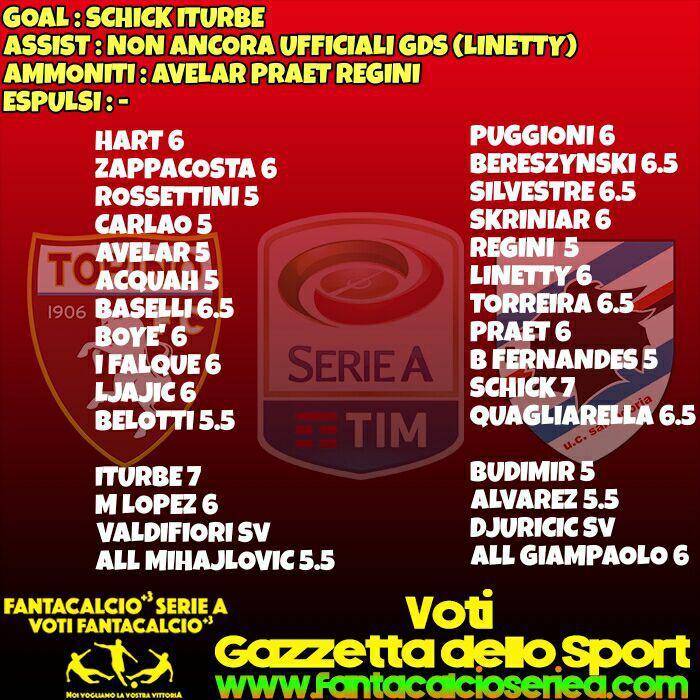 #TorinoSamp