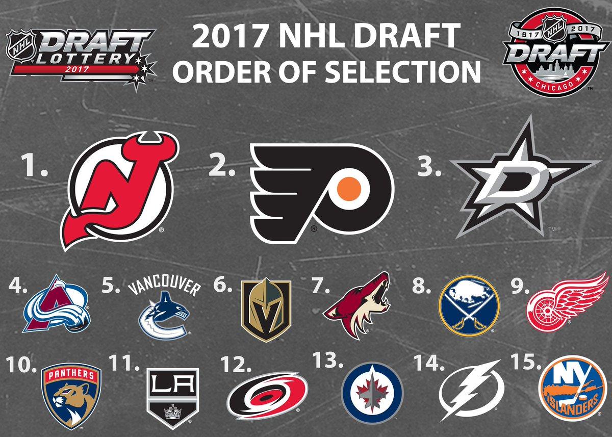 the 2017 nhldraft order of selection nhldraftlottery