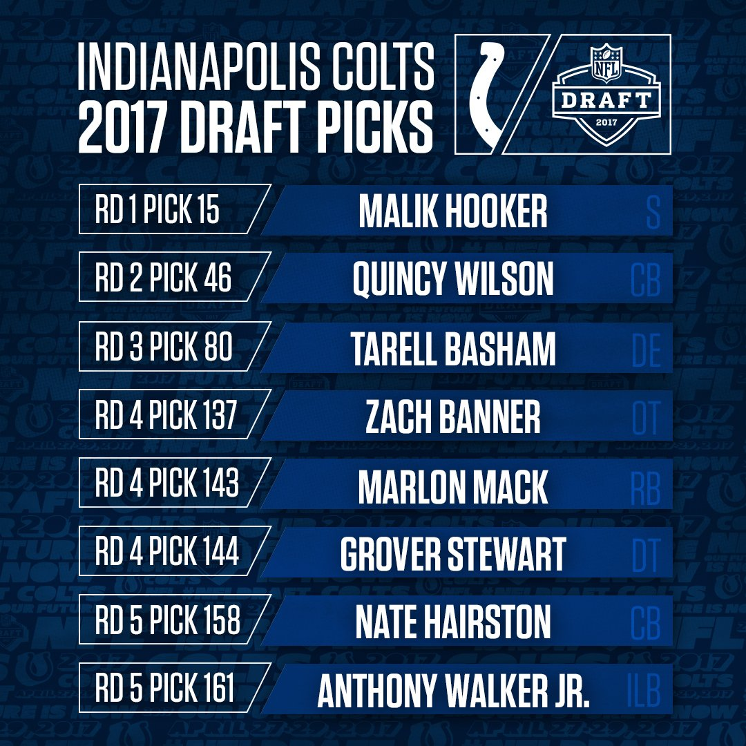 #ColtsDraft: https://t.co/OazPQPlxI6 https://t.co/baaRA2dRam