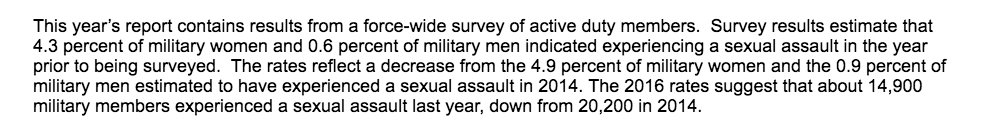 Inbox: DoD Releases FY 2016 Annual Report on Sexual Assault in the Military https://t.co/xyinZDRAm2 https://t.co/S4jjWA9RsY