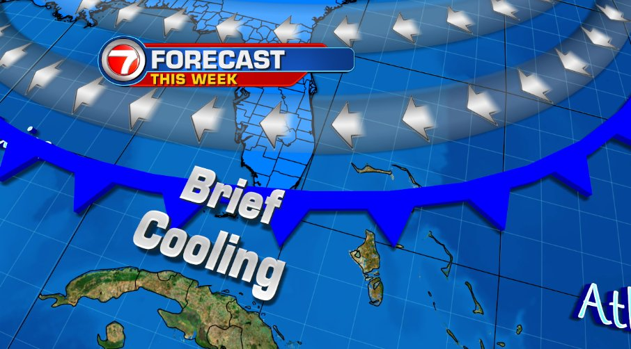 Break Out The Sweaters A Cold Front Is On Its Way Bringing Cooler