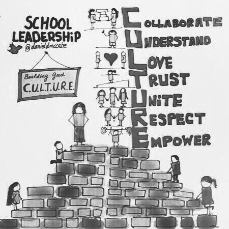 My #OneWord2017 is Culture. Foster it. Cultivate it. Celebrate it and sustain it. #edchat 🎉🎉 https://t.co/ajUOkNbzw2