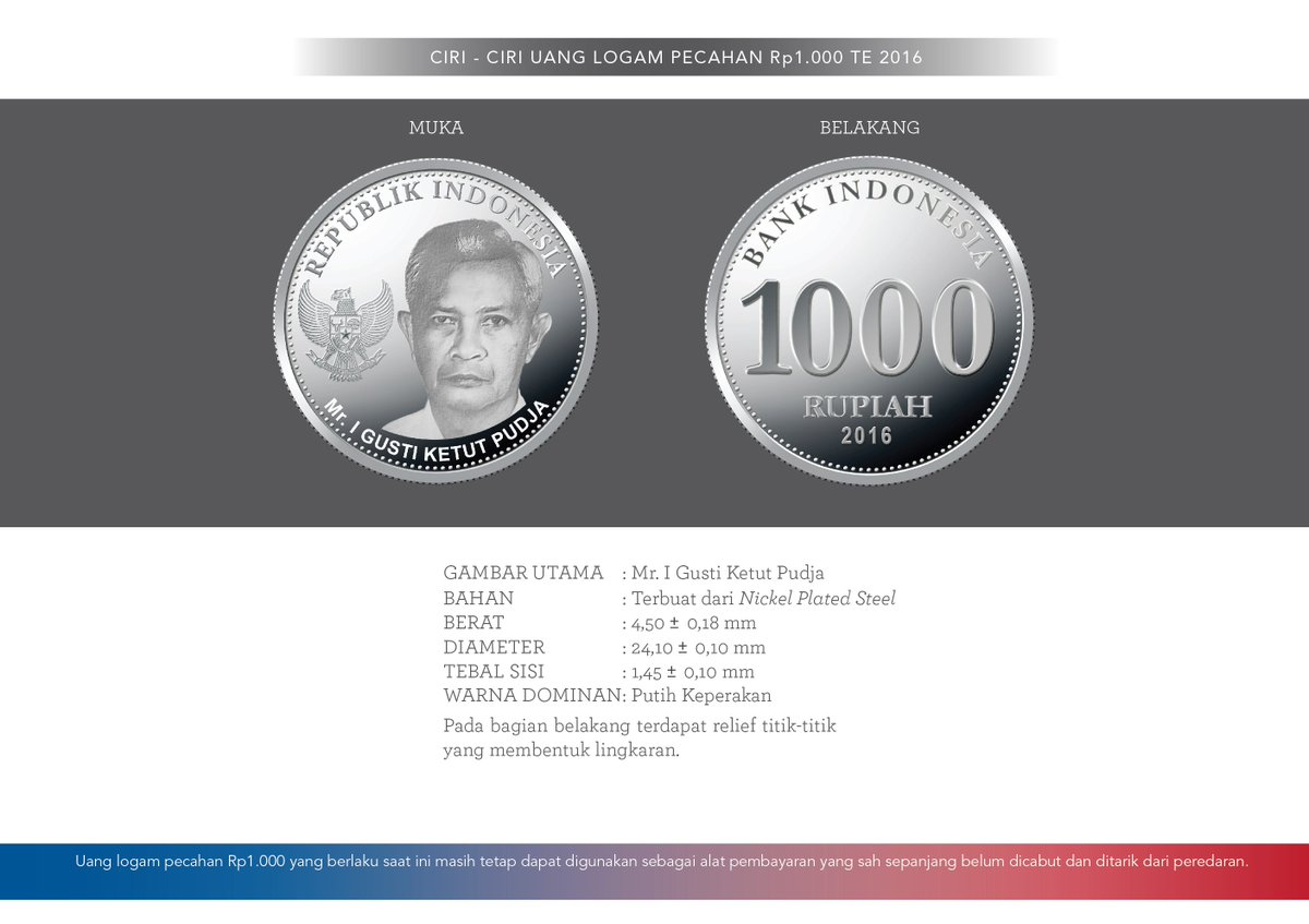 Uang Logam 1.000 Rupiah - AnekaNews.net