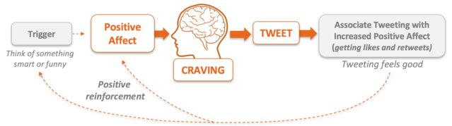How #Twitter and #addiction relate to #mindfulness -- https://t.co/Wt5JWTDT54 https://t.co/Un5EfUnj79