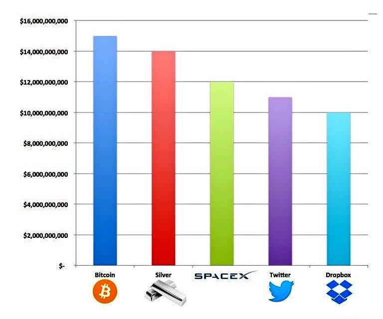 #Bitcoin: Bitcoin