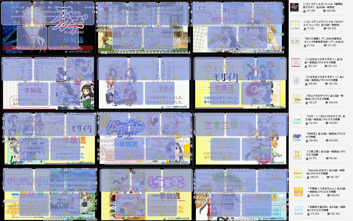 12/23~12/25 ニコ生アニメ一挙放送 アンケート結果&来場・コメント数 #nicoch #闘牌伝説アカギ