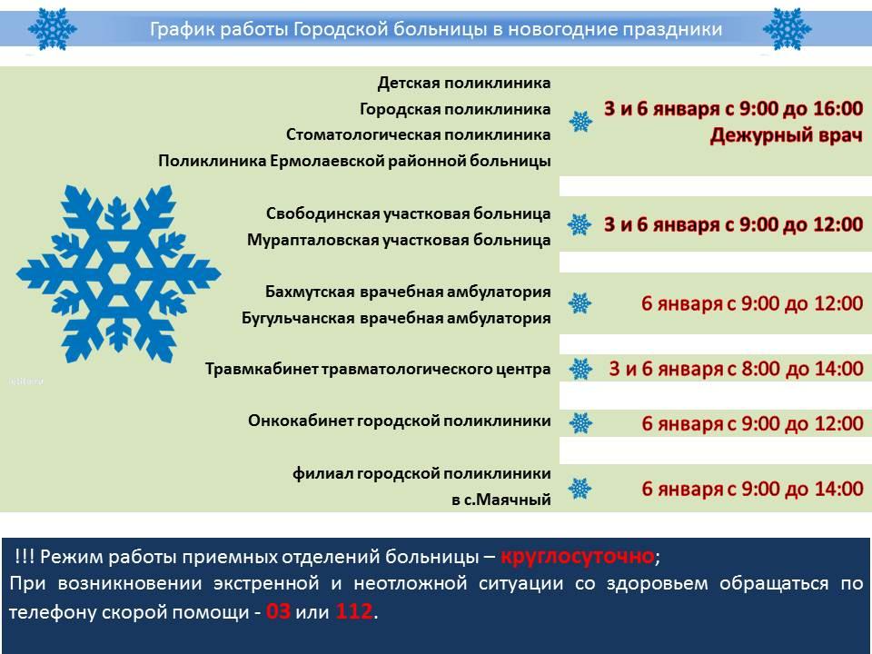 график работы городской поликлиники 2