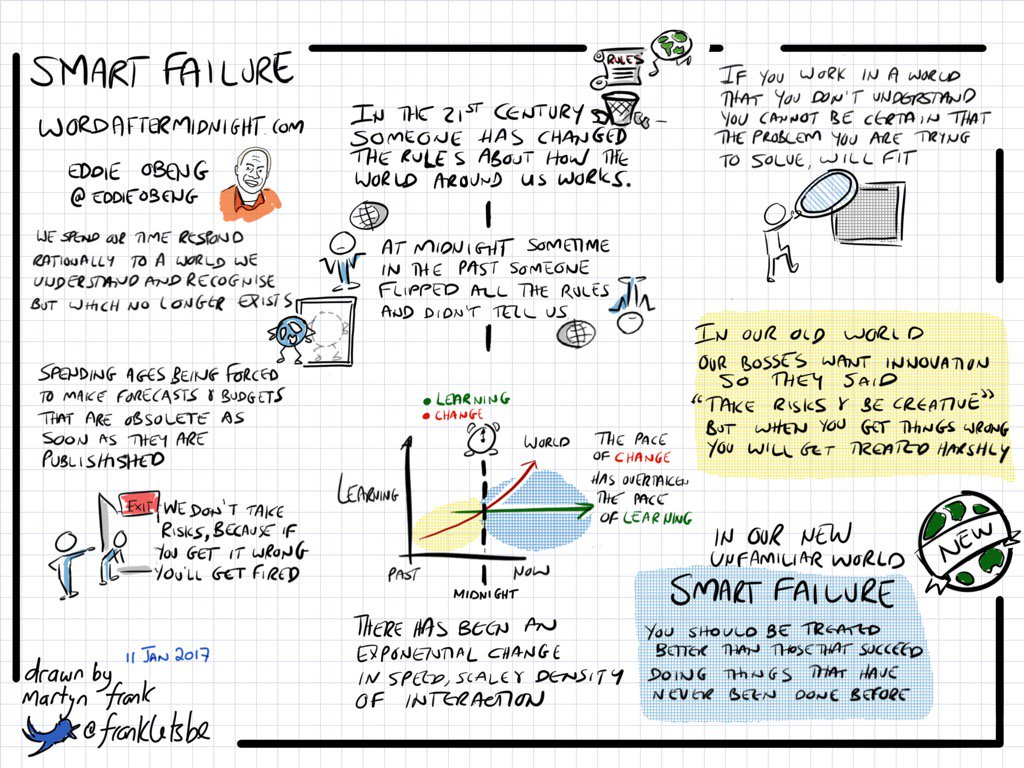 SMART FAILURE for a fast changing world by @eddieobeng at @TEDtalks #SNDay2017 #sketchnotes #todaysdoodle https://t.co/6XvlwqjgYb