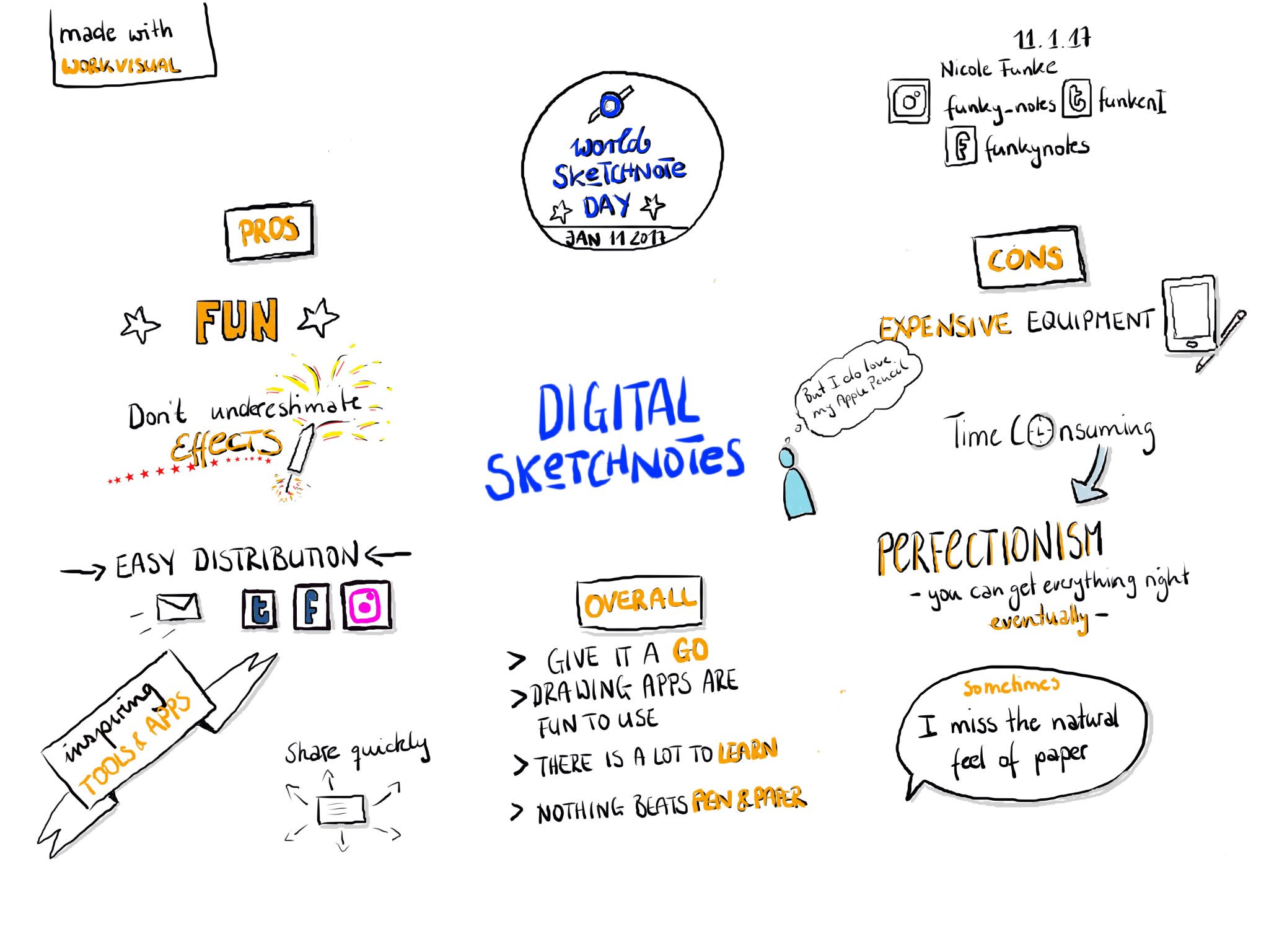 So here comes my #sketchnote on digital sketchnoting. I concentrated on the pros and cons of working digitally. #SNDay2017 @WorkVisualApp https://t.co/xtoxfq21Wt