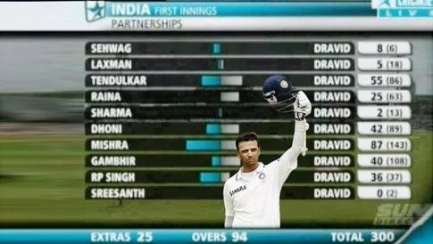 Happy birthday Rahul Dravid The great wall of India
