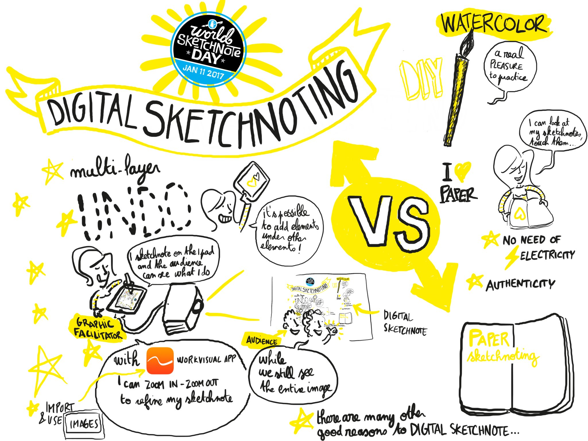 Experiencing #digital #sketchnote @WorkVisualApp for their challenge ✏👍🏻 #SNDay2017 @HolgerNilsPohl @SketchnoteArmy @xLontrax #happyscribing https://t.co/OAhlFSkiMh