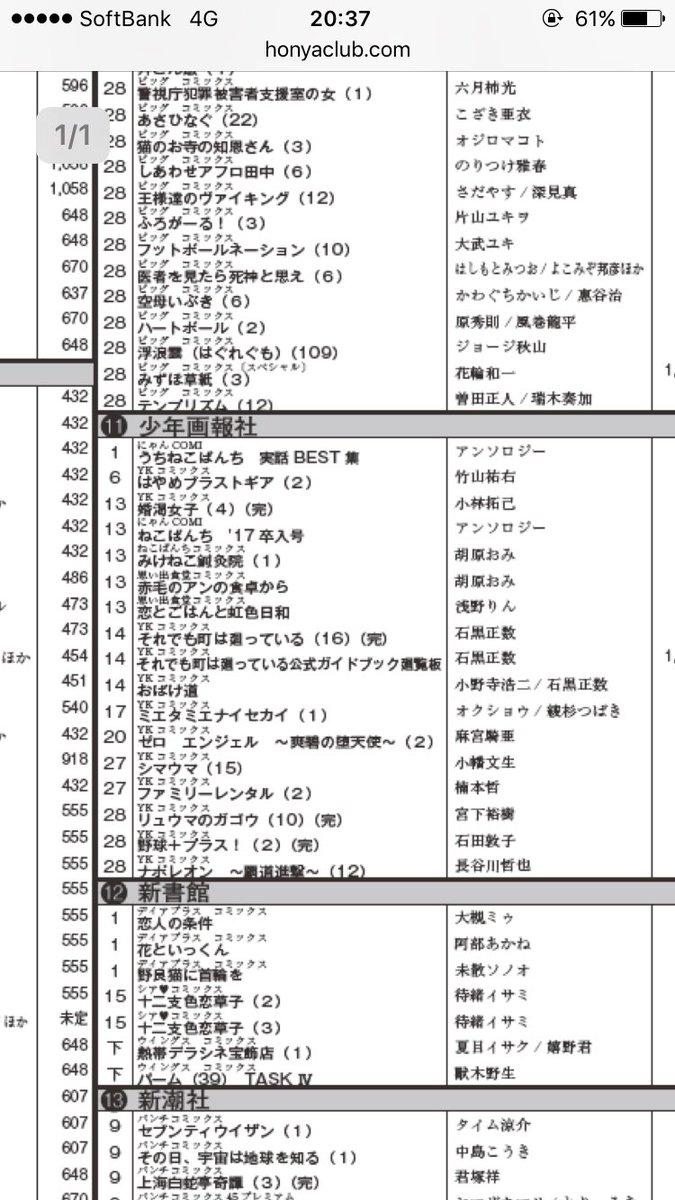 少年画報社の2月の発売予定に河合荘がない。やっぱり9巻は3月末なんですね…