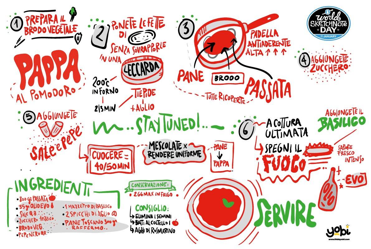 #Sketchnotes and #recipes ! siamo con le mani in #pasta #SNDay2017 @xLontrax #pappa #staytuned #pappaalpomodoro @badeggsCuisine #sketchnote https://t.co/1dpBjJahJ2