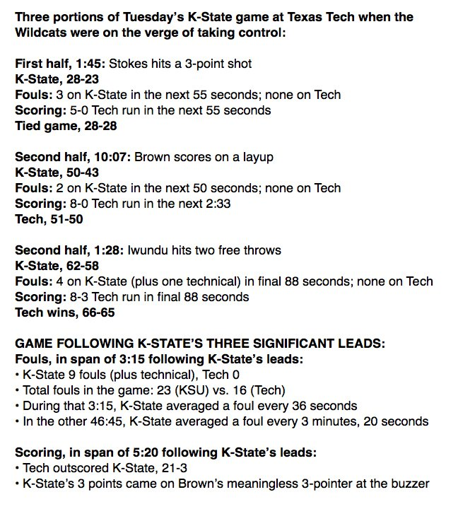 I'll leave these facts from Tuesday's K-State vs. Tech game for your evaluation: https://t.co/QgFxDytWKn