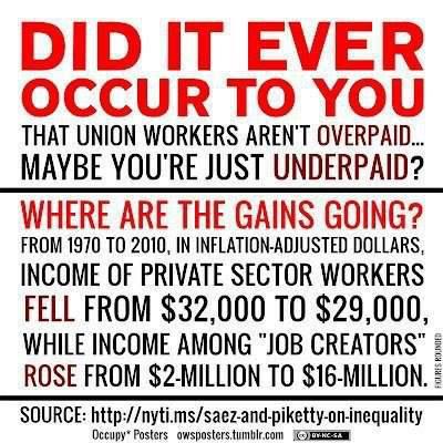 RT @OccupyWallStNYC: Unions #ShouldBeAllowedAtWork https://t.co/bNvbAwRY0N