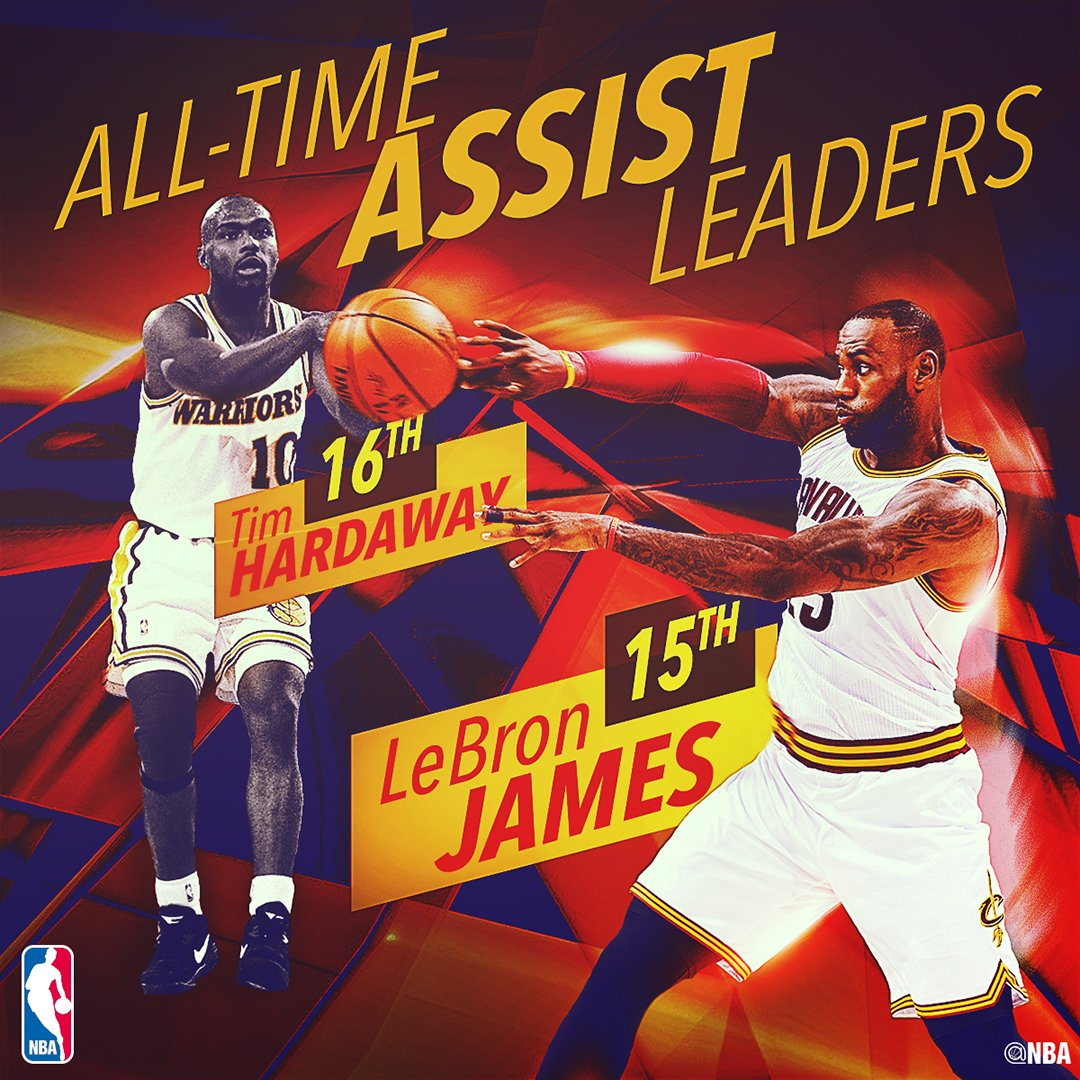 Congrats to @KingJames of the @cavs on passing Tim Hardaway (7,095) for 15th on the NBA's All-Time Assists List! https://t.co/xwzfHazeIR