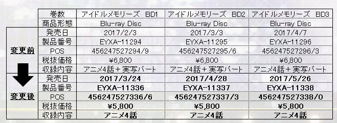 【アニメ】 #アイドルメモリーズ BD収録内容の変更に伴う発売日延期のお知らせ