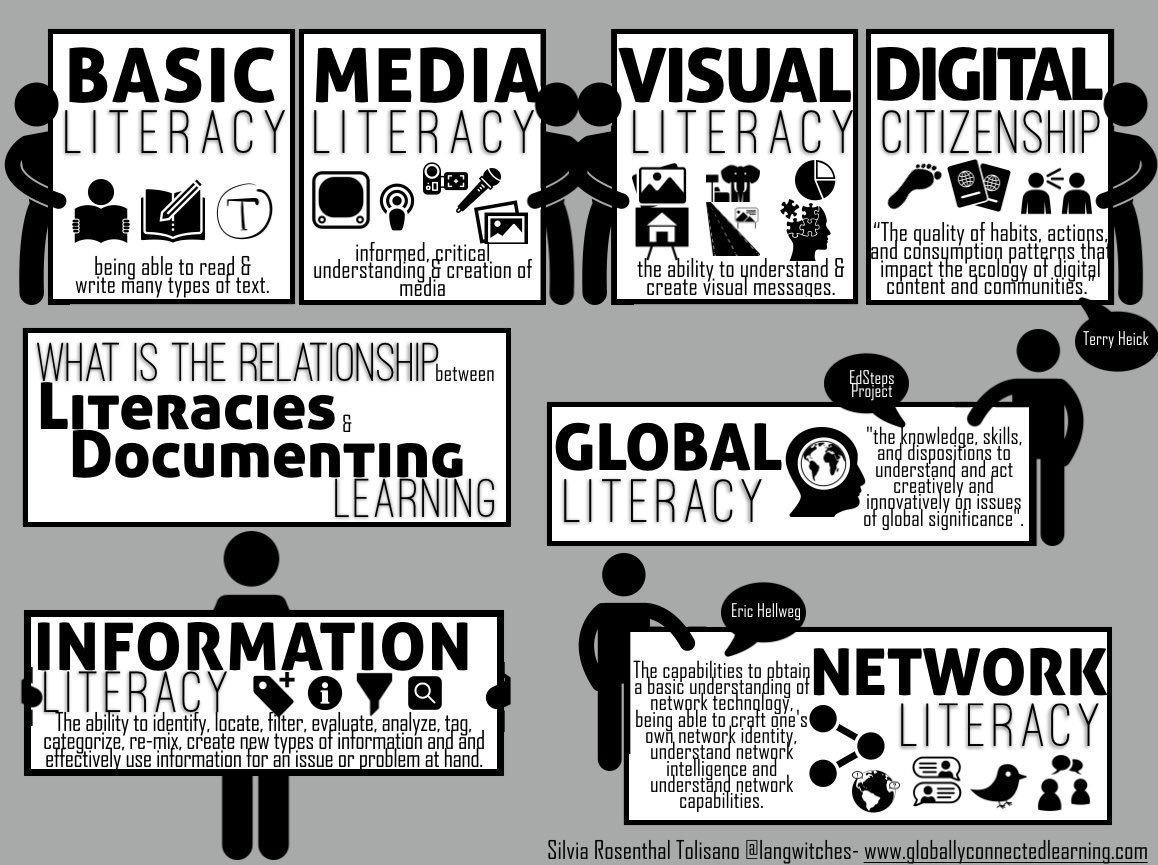The Many Forms of Literacy in 2017 💻📱📚🌎 (by @langwitches) #edchat #education #elearning #edtech #engchat #satchat #sschat #pblchat https://t.co/ZvipNT9a4K